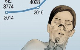 홍역에 수두까지… 감염병의 역습