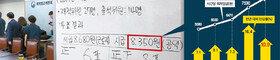 최저임금 사실상 1만원…충격완화에 대규모 혈세