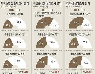 한국인이 제일 좋아하는 술은?
