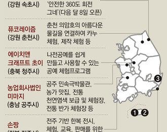 사진 오백 장은 기본! 근사한 풍경의 여행지 7곳