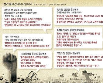 """문재인 비판한 송민순에 """"×자식""""… 1만4000개 악성 댓글 폭탄"""