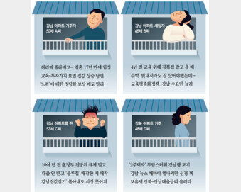 [토요판 커버스토리]강남 집값상승을 보는 '4人4色'