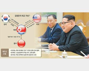 체제 유지한채 美와 관계개선… 김정은 '베트남 모델' 꾀하나