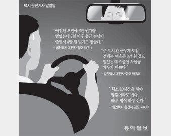 """""""주52시간에 택시 손님 뚝… 사납금 채우려 주119시간 운전"""""""