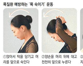 목 아래로 숙이는 운동, 머리-어깨통증 완화 효과