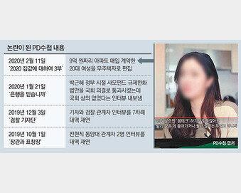MBC, '인터뷰조작' PD수첩 징계 착수