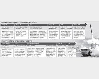 '사드 비용' 방위비 협상 막판 변수로… 한국인 5800명 무급휴직 위기[인사이드&인사이트]