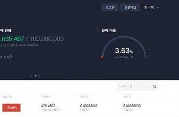 라인 암호화폐 '링크' 거래 첫날 30% 급락…왜?