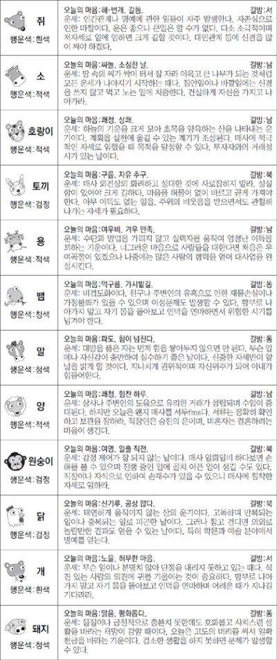 [스포츠동아 오늘의 운세] 2018년 1월 2일 화요일 (음력 11월 16일)
