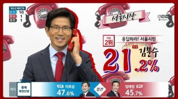 """""""보다가 웃겨 죽는 줄""""…난리난 김문수 후보 SBS 개표방송 CG"""