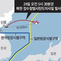 北韩超高速开发潜射导弹,瞄准韩国全境