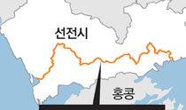 中国改革开放第一号深圳,撤销经济特区管理线