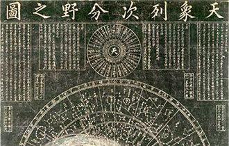 """""""天人合一""""—東方的宇宙觀和星族故事"""
