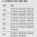 韓国党、20年ぶりに光州と全南に候補を立てず