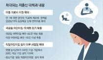 「働くママ」1年間で3万人減少、半分は200万ウォン未満の月収
