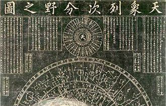 「天人合一」東洋の宇宙観と星座の物語