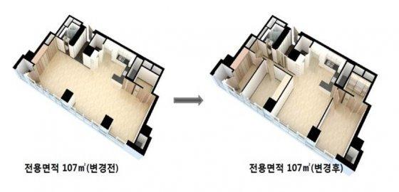 방 2~3개 오피스텔이 '대세'