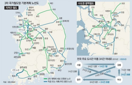 3차 국가철도망 계획 발표…주요 수혜지역은?