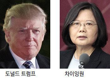 """特朗普""""挑釁美中關係""""……斷交37年來首次與臺灣總統通電話"""