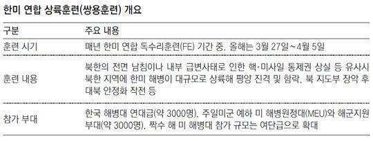 韩美为何克制进攻平壤登陆作战的宣传?