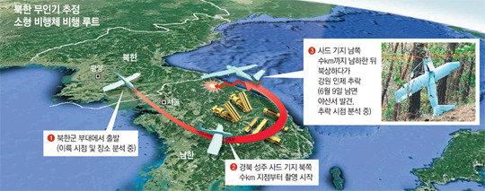 搅动韩国的北韩无人机刺探星州萨德系统