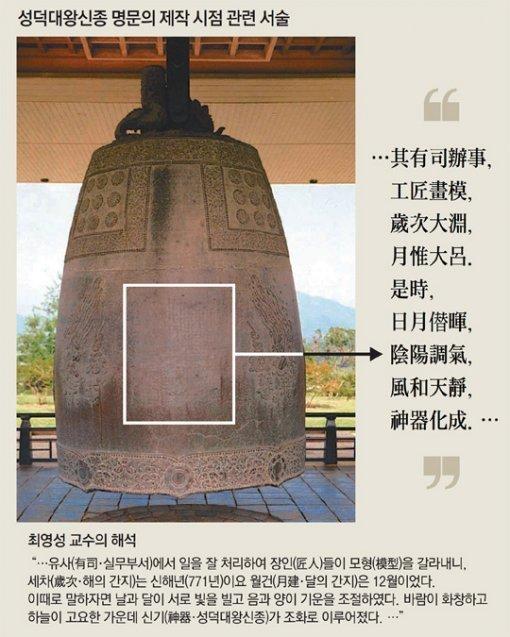 """通过世界最大的综合韩流庆典""""KCON""""展示出韩流地形图"""