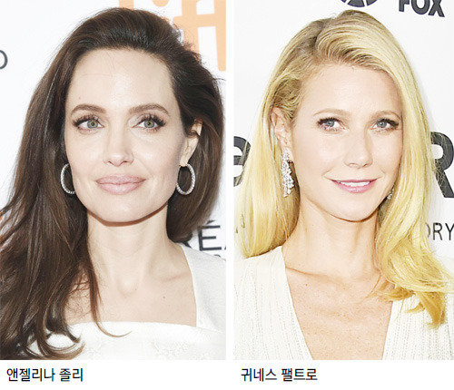 Jolie and Paltrow say they were also victims