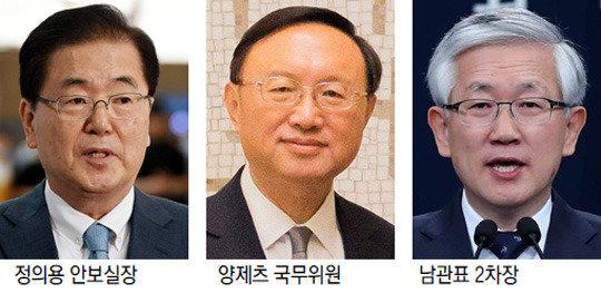 Continued talks of S. Korea-China top diplomats bear fruit