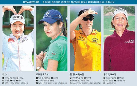 女子ゴルフの4人のレジェンド、イベント大会で再会