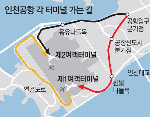 仁川空港に行くときは第1か第2ターミナルか必ず確認を