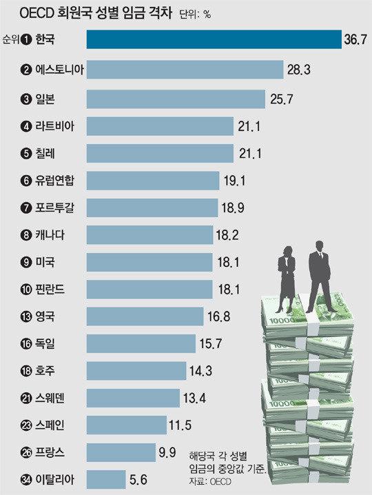 欧州で男女賃金平等の風