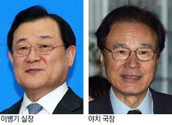 한일 외교장관회담 성사 막후에 이병기-야치 라인