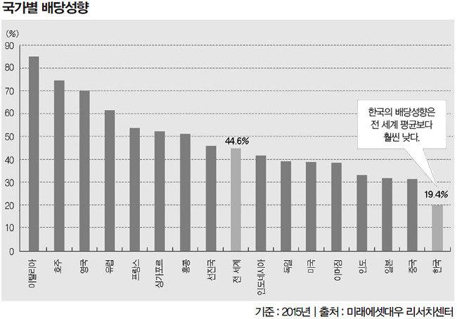 안전 투자 대상은 내수·성숙기·유틸리티 업종