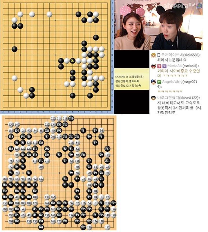 'shay'  홍성지 9단 우승…  韓, 3년 만에 트로피 되찾았다