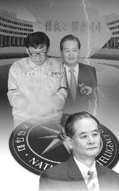노무현 시대의 국정원 개혁