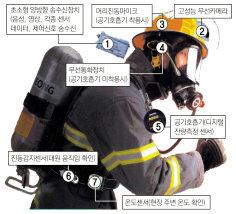 지능형 첨단도시 'u-서울'