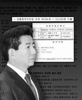 민사소송 5건, 언론중재위 제소 16건! '대통령의 訟事 ' 실상
