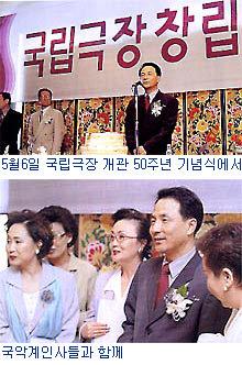 국립중앙극장장 김명곤