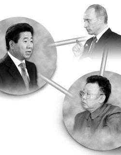 '푸틴 극본,  수히닌 연출' 러시아 주도 남북 정상회담 추진설