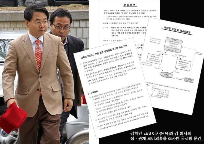 현 정권 권력실세 '로비창구' 여의사에게 차용증 쓰고 비자금 수억 원 건넸다
