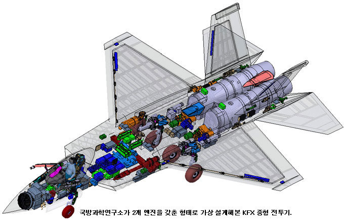 戰力 강화, 수출, 여객기 개발 KFX '1타 3피' 노려라!