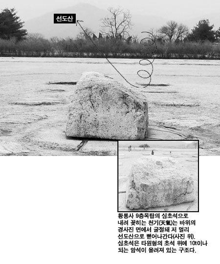 황룡사 9층목탑은 김춘추 세력의 풍수 조작품