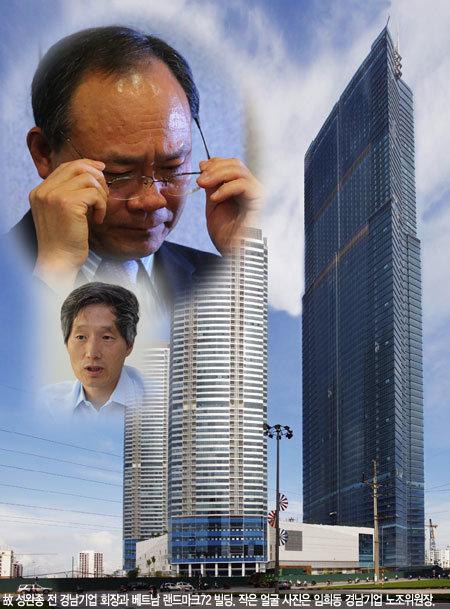 """""""베트남에서 1000억대 부당수익 빠져나간다"""""""