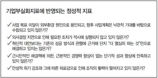 한국 경제는 '좀비기업' 폭탄 돌리기?