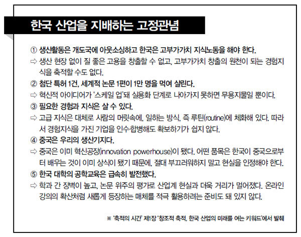 """""""면세점, 맛집앱이 창조경제? 생산현장 없이 성장 없다"""""""