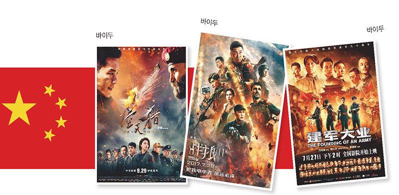 중국=세계 No.1 '국뽕' 영화 흥행 대박