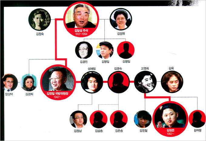 살아 있는 '조선의 어머니' 누구냐?