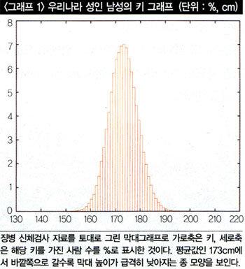 별그대 '천송이'를 '마당발'이라 부르는 이유