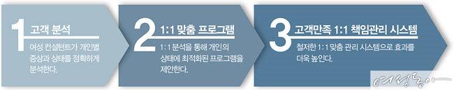 톱 쇼핑호스트와 '쇼퍼홀릭' 편집장 추천
