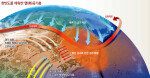 3겹 열돔에 갇힌 '지글지글 한반도'… 1994년 대폭염 닮았다